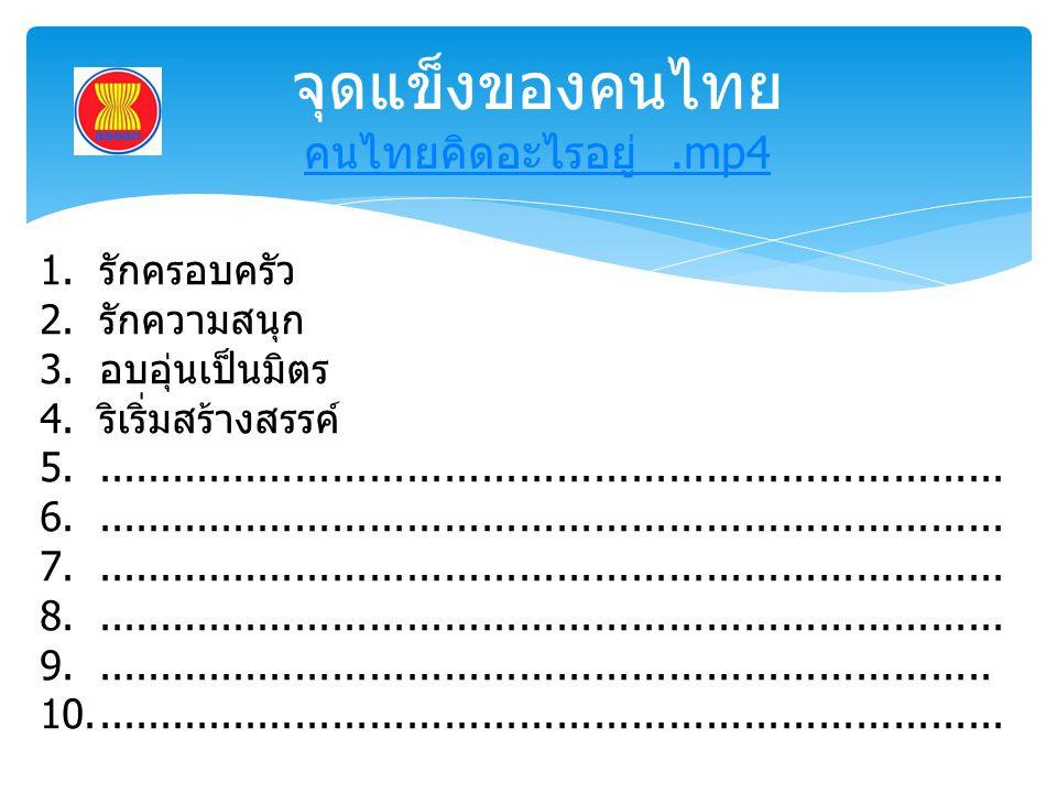 จุดแข็งของคนไทย คนไทยคิดอะไรอยู่ .mp4