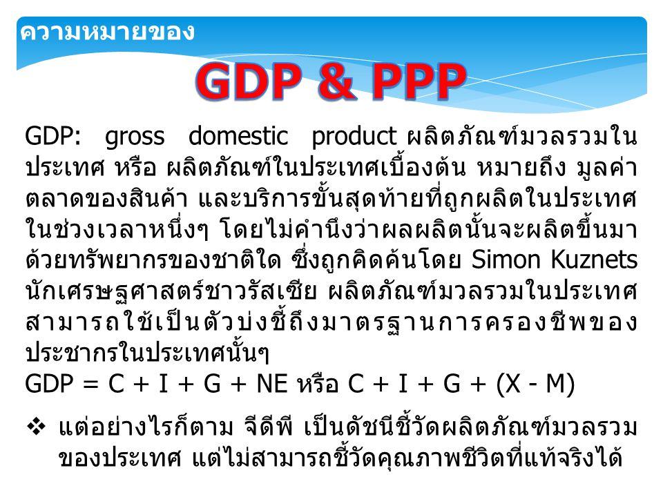 ความหมายของ GDP & PPP.