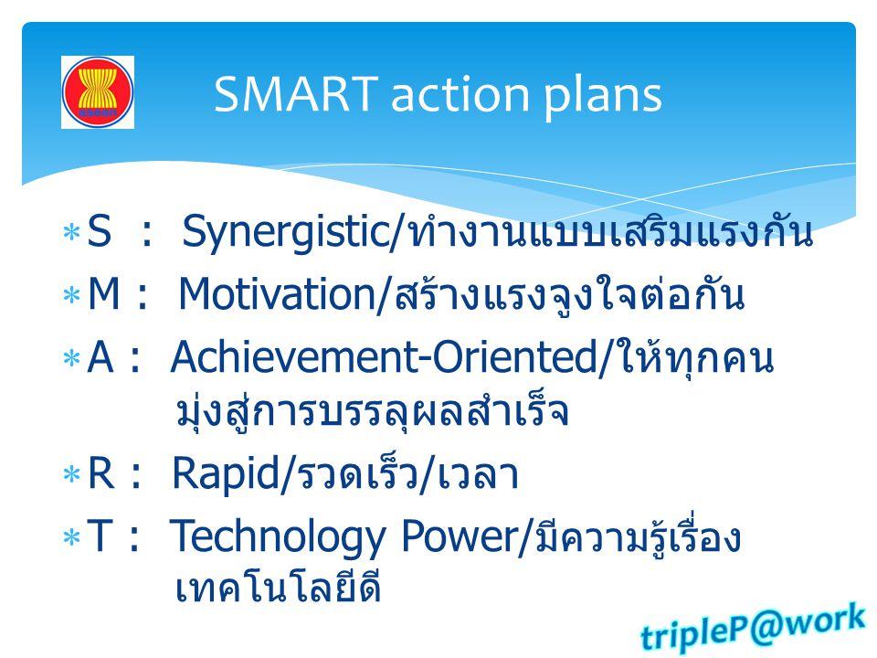 SMART action plans S : Synergistic/ทำงานแบบเสริมแรงกัน