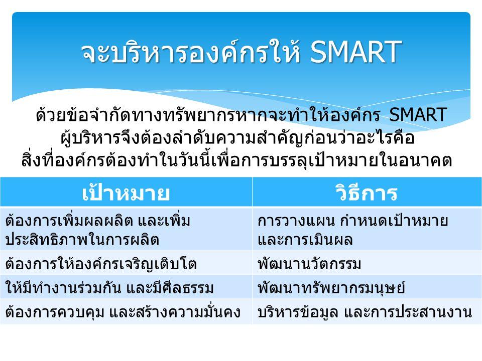 จะบริหารองค์กรให้ SMART