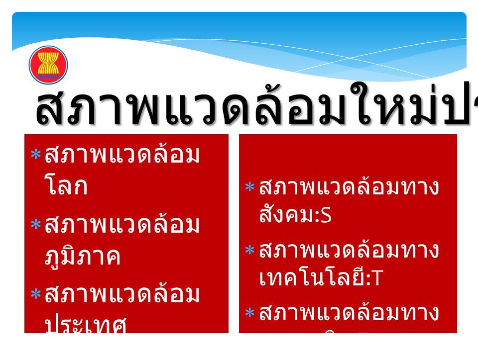 สภาพแวดล้อมใหม่ประเทศไทย