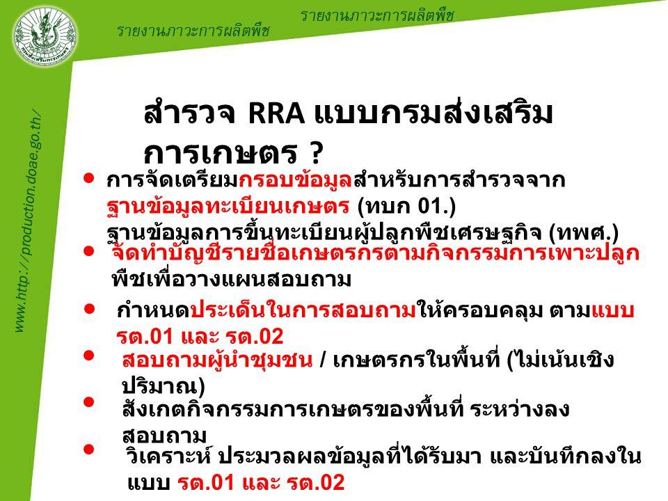 สำรวจ RRA แบบกรมส่งเสริมการเกษตร