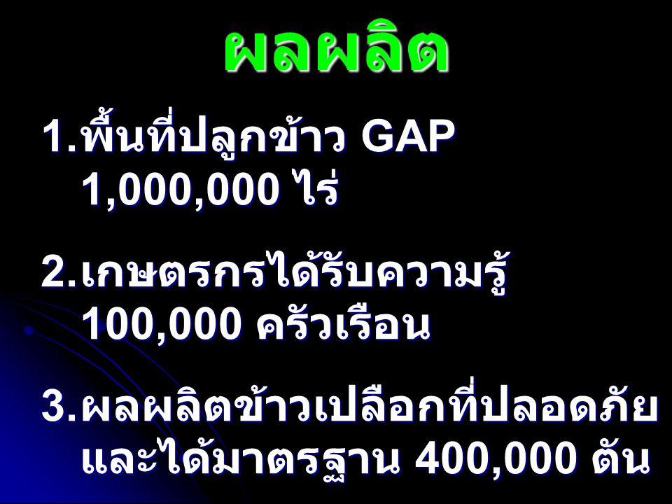ผลผลิต พื้นที่ปลูกข้าว GAP 1,000,000 ไร่