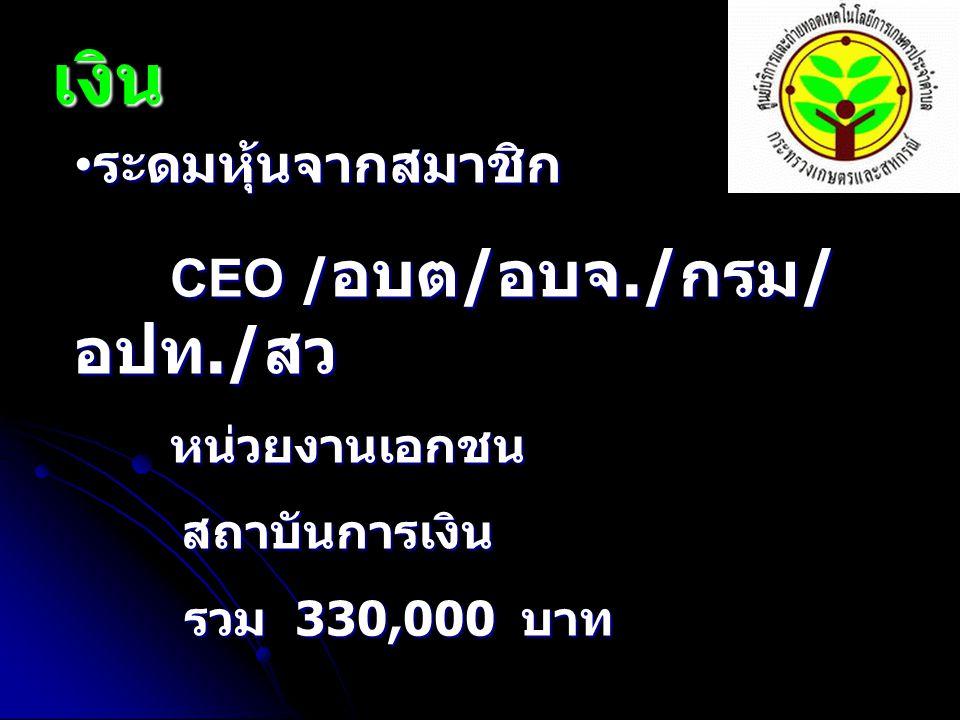 เงิน ระดมหุ้นจากสมาชิก CEO /อบต/อบจ./กรม/อปท./สว สถาบันการเงิน