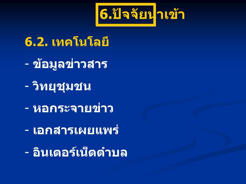 6.ปัจจัยนำเข้า 6.2. เทคโนโลยี ข้อมูลข่าวสาร วิทยุชุมชน หอกระจายข่าว