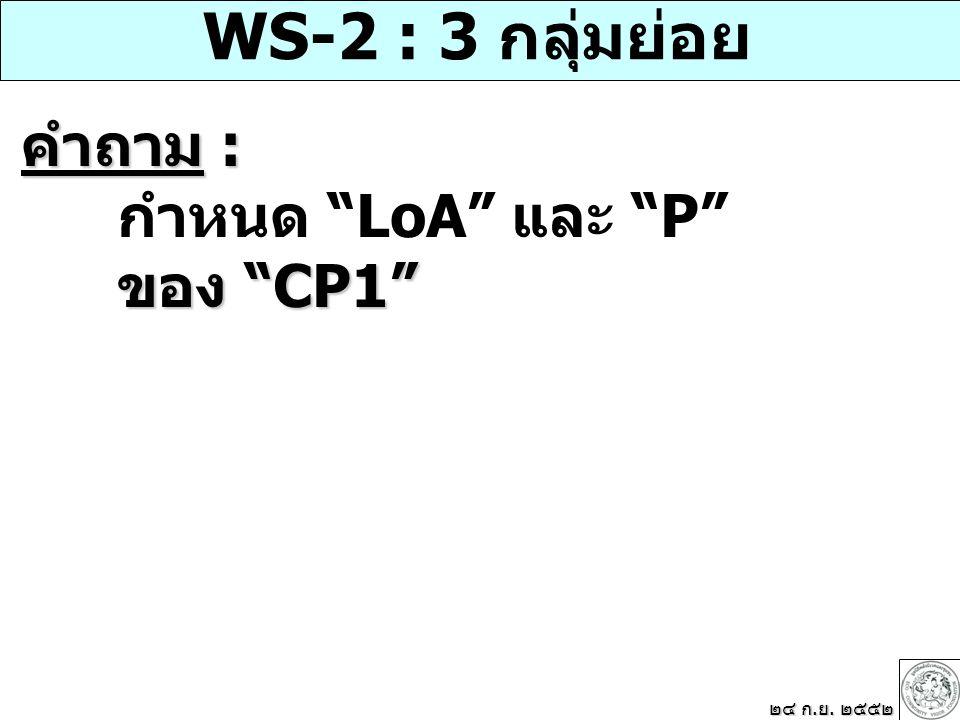 WS-2 : 3 กลุ่มย่อย คำถาม : กำหนด LoA และ P ของ CP1 ๒๔ ก.ย. ๒๕๕๒