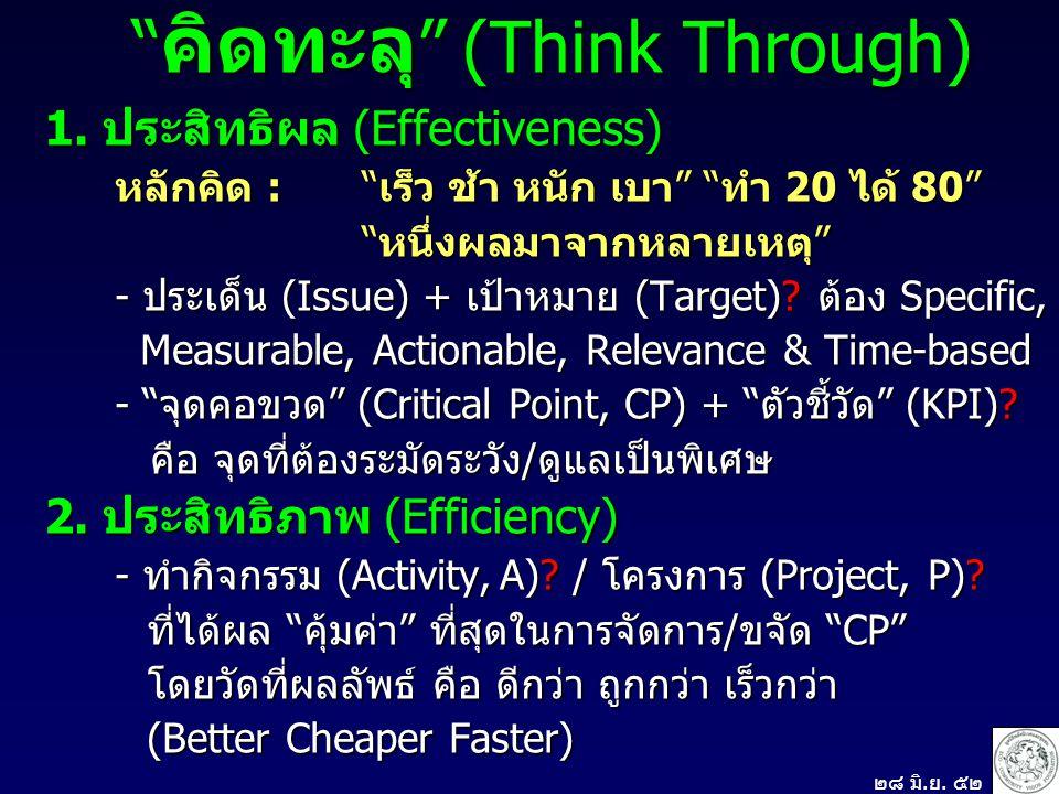 คิดทะลุ (Think Through)