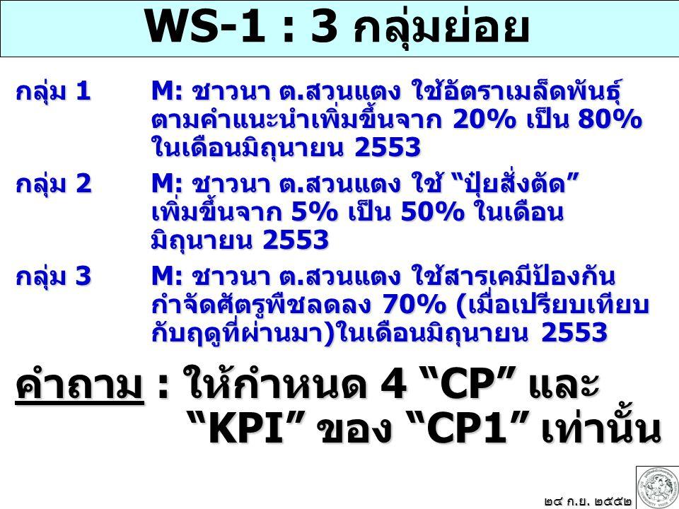 WS-1 : 3 กลุ่มย่อย คำถาม : ให้กำหนด 4 CP และ