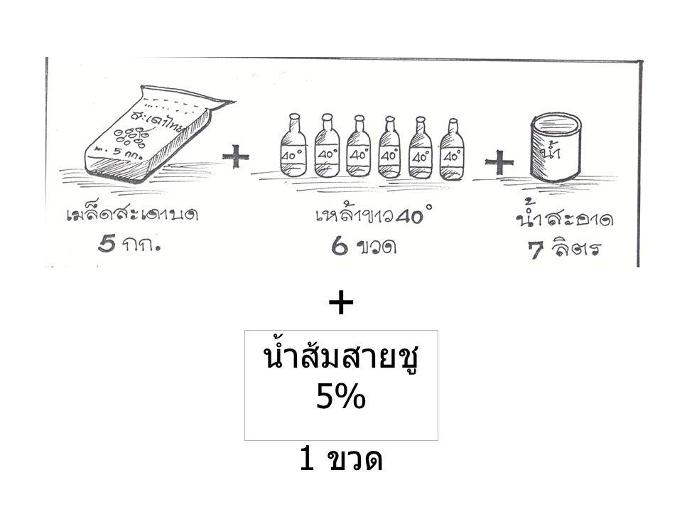 + น้ำส้มสายชู 5% 1 ขวด