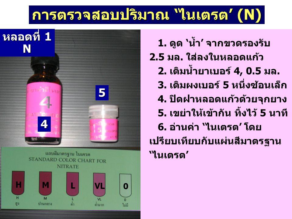 การตรวจสอบปริมาณ 'ไนเตรต' (N)