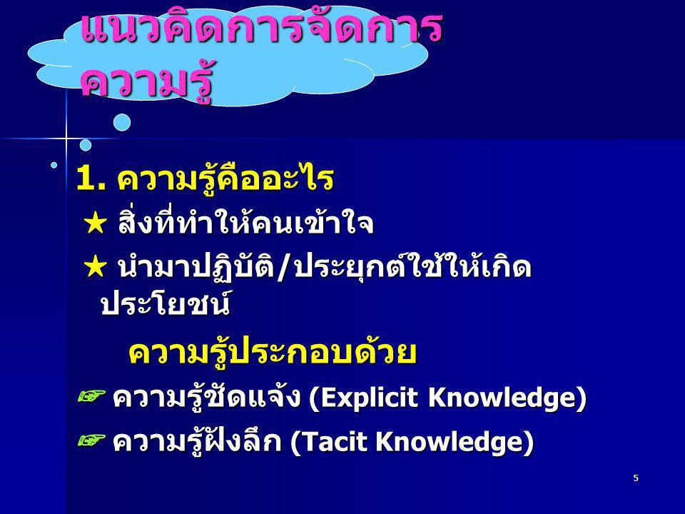 แนวคิดการจัดการความรู้