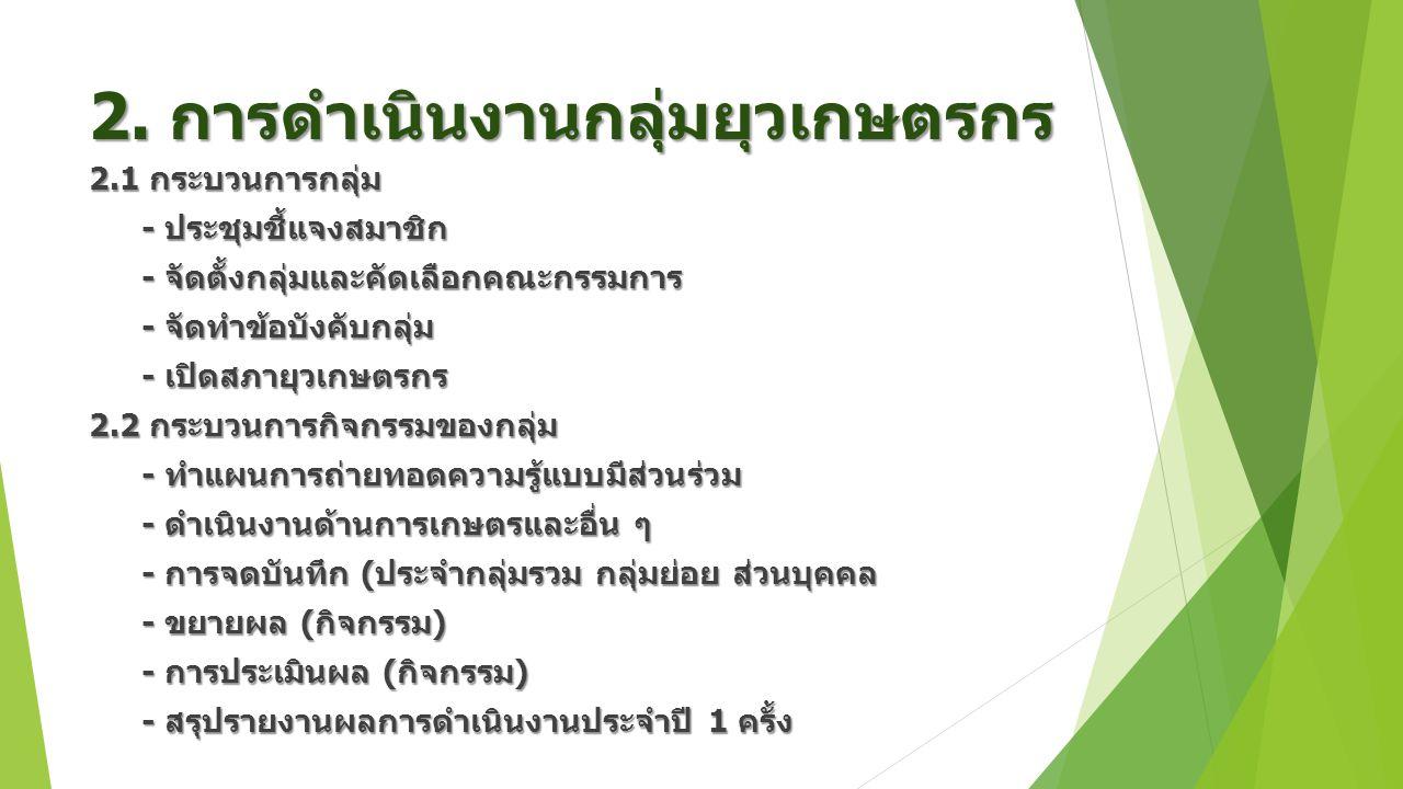2. การดำเนินงานกลุ่มยุวเกษตรกร