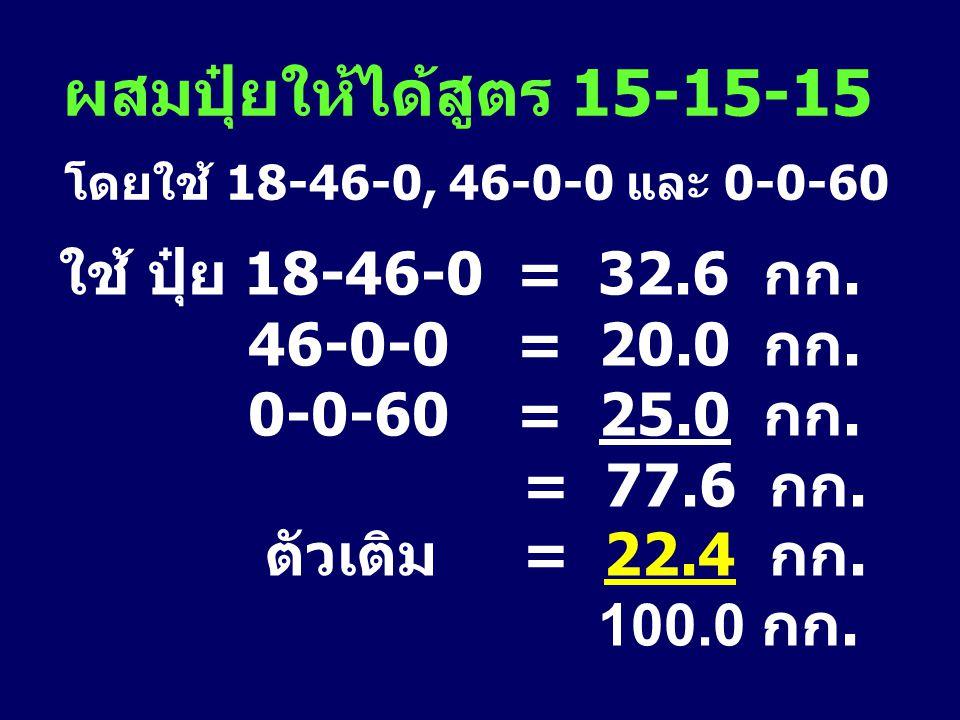 ผสมปุ๋ยให้ได้สูตร 15-15-15 โดยใช้ 18-46-0, 46-0-0 และ 0-0-60
