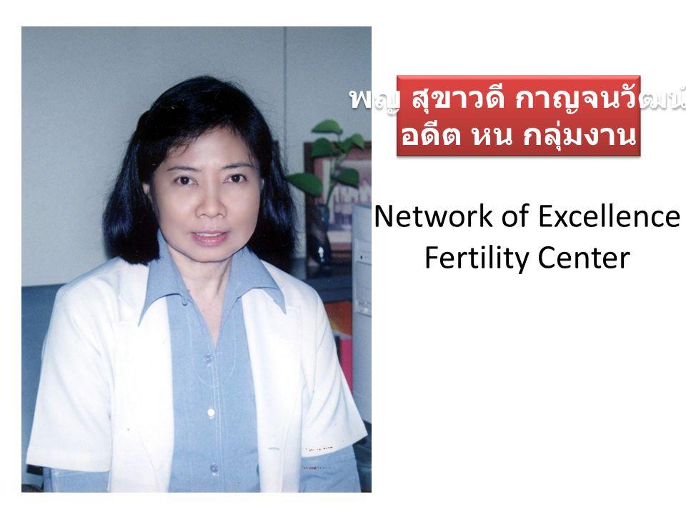 Network of Excellence Fertility Center พญ สุขาวดี กาญจนวัฒน์