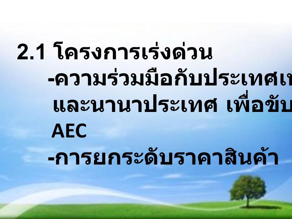 2.1 โครงการเร่งด่วน -ความร่วมมือกับประเทศเพื่อนบ้าน และนานาประเทศ เพื่อขับเคลื่อน AEC.