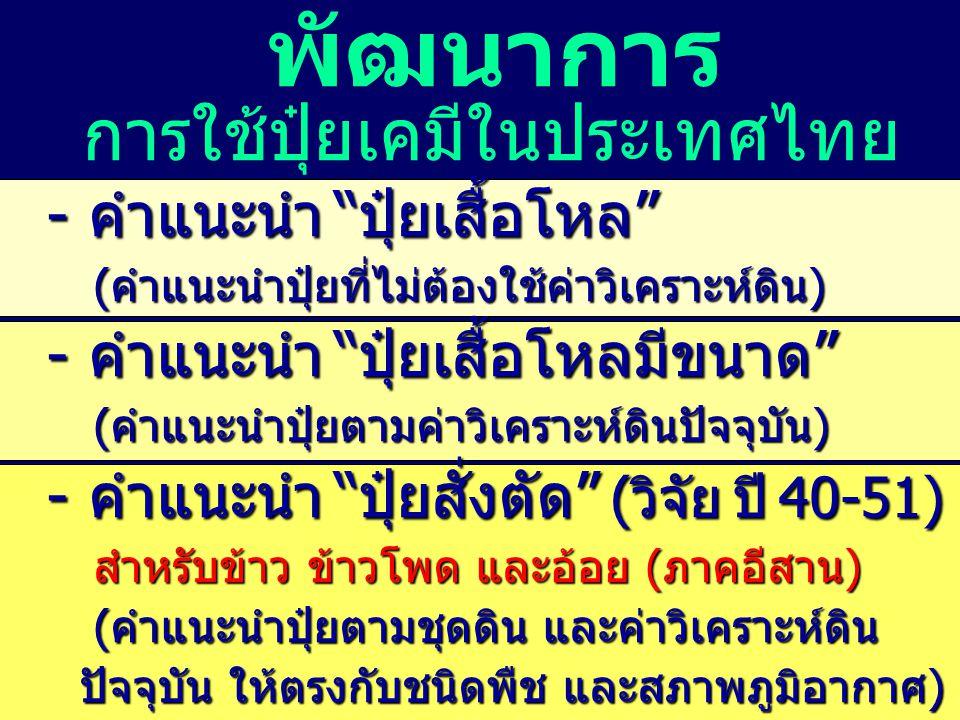 การใช้ปุ๋ยเคมีในประเทศไทย
