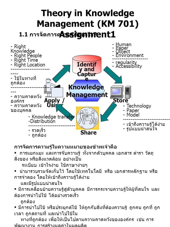 Theory in Knowledge Management (KM 701)