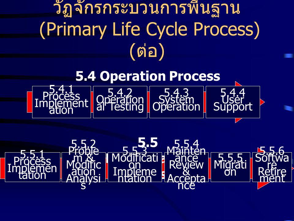 วัฏจักรกระบวนการพื้นฐาน (Primary Life Cycle Process) (ต่อ)