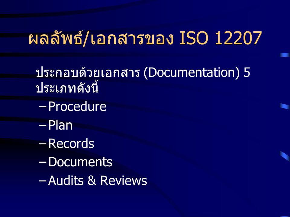 ผลลัพธ์/เอกสารของ ISO 12207