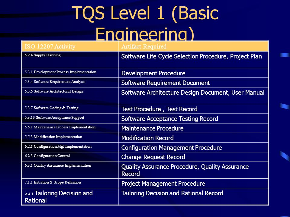 TQS Level 1 (Basic Engineering)