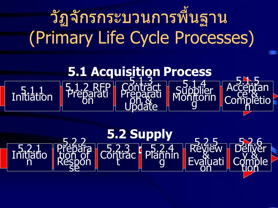 วัฏจักรกระบวนการพื้นฐาน (Primary Life Cycle Processes)