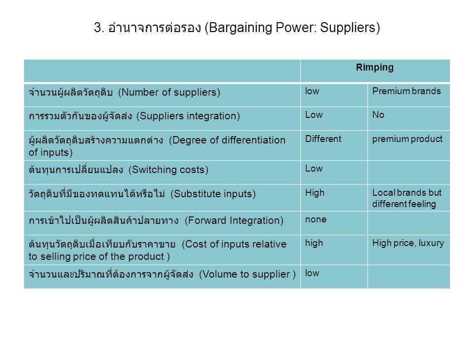 3. อำนาจการต่อรอง (Bargaining Power: Suppliers)