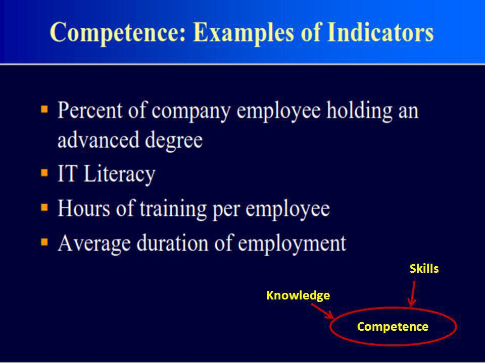 Skills Knowledge Competence