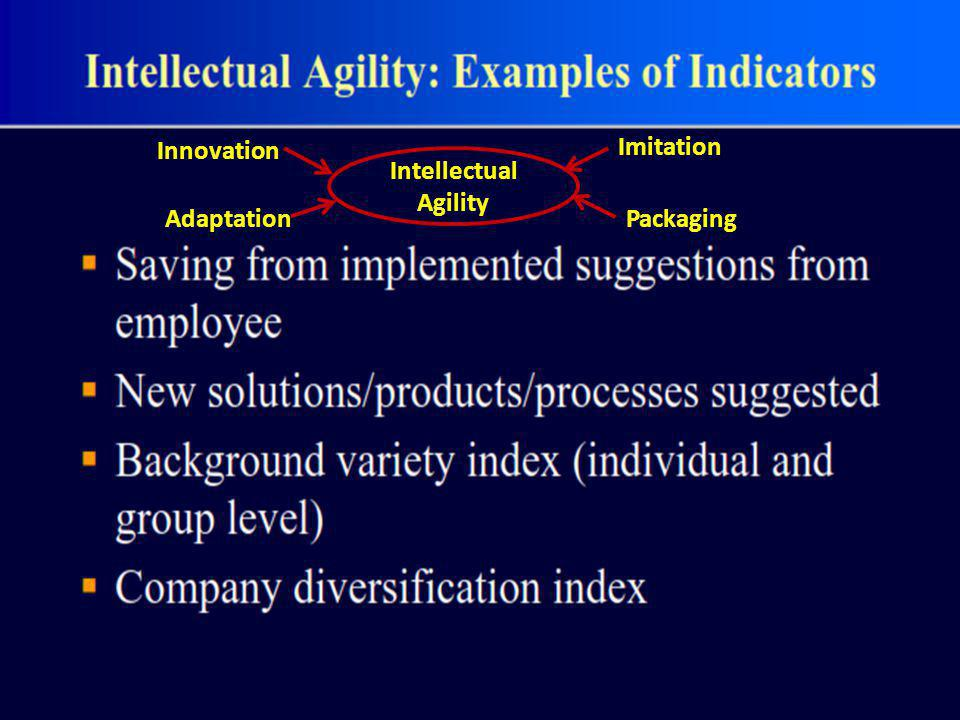 Intellectual Agility Innovation Adaptation Imitation Packaging