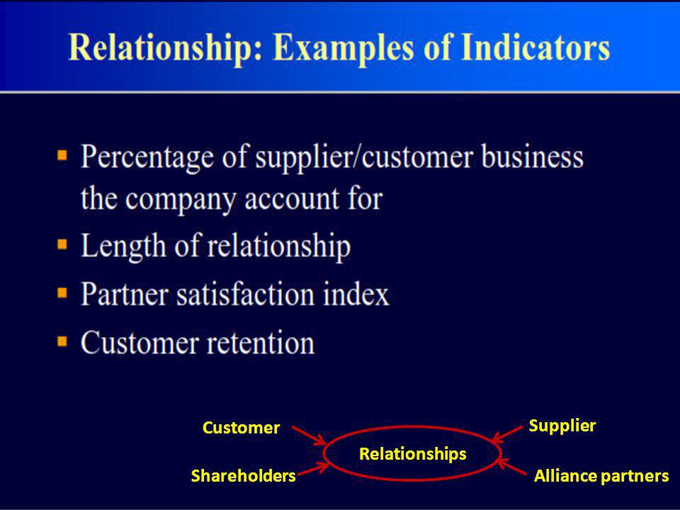Relationships Customer Shareholders Supplier Alliance partners