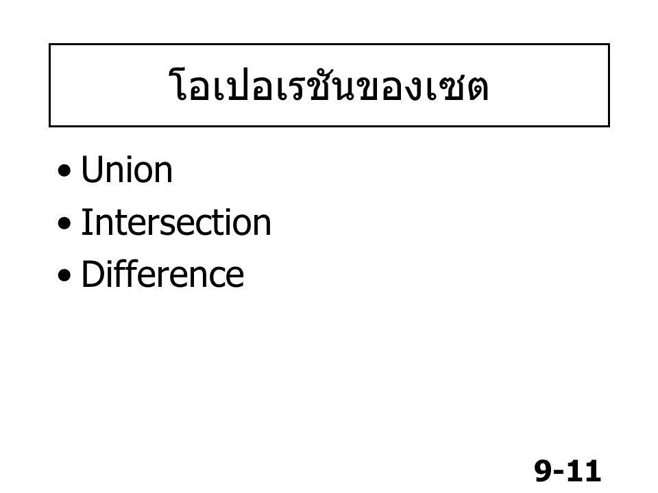โอเปอเรชันของเซต Union Intersection Difference
