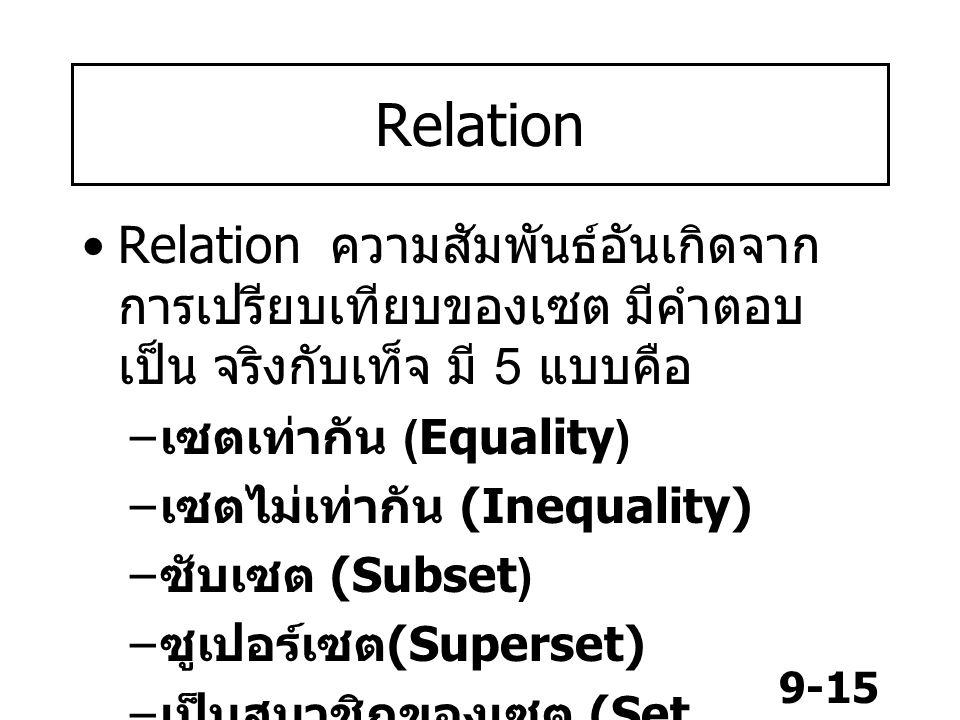 Relation Relation ความสัมพันธ์อันเกิดจากการเปรียบเทียบของเซต มีคำตอบเป็น จริงกับเท็จ มี 5 แบบคือ. เซตเท่ากัน (Equality)