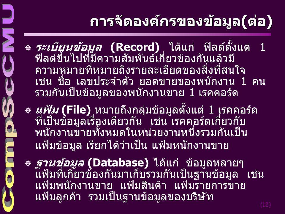 การจัดองค์กรของข้อมูล(ต่อ)