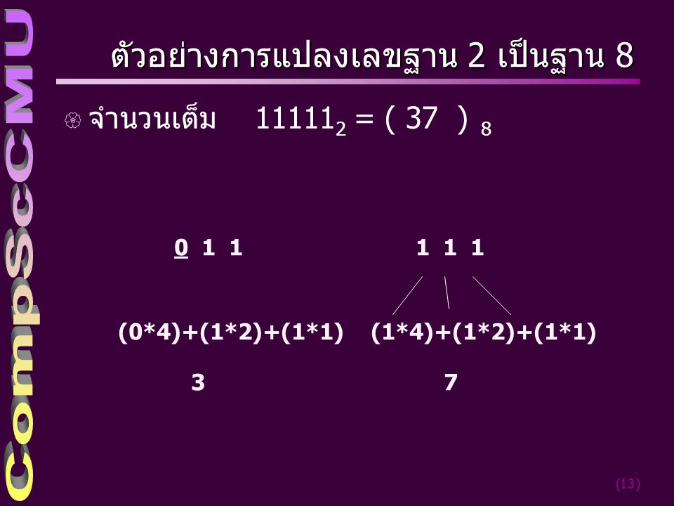ตัวอย่างการแปลงเลขฐาน 2 เป็นฐาน 8