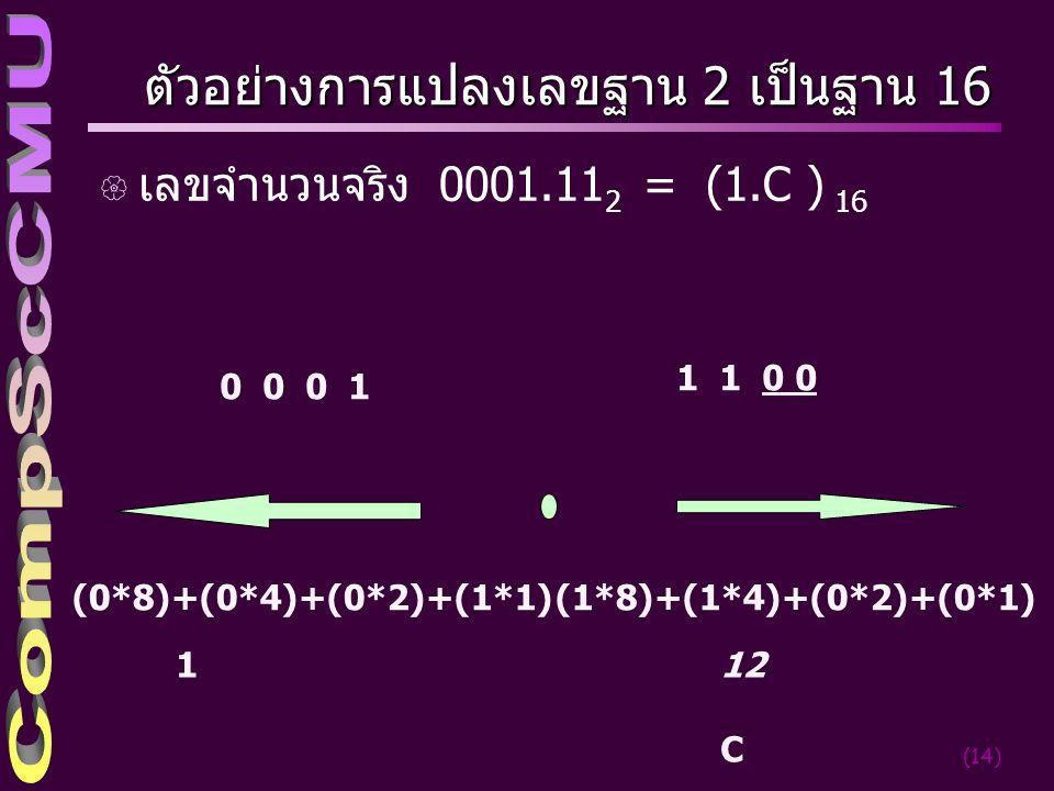 ตัวอย่างการแปลงเลขฐาน 2 เป็นฐาน 16