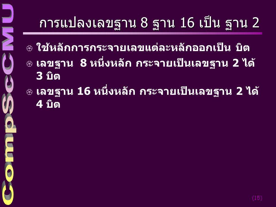 การแปลงเลขฐาน 8 ฐาน 16 เป็น ฐาน 2