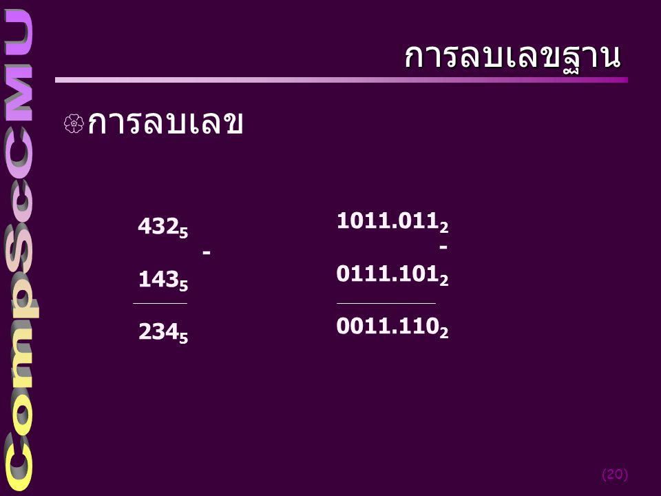 การลบเลขฐาน การลบเลข 1011.0112 - 0111.1012 0011.1102 4325 - 1435 2345