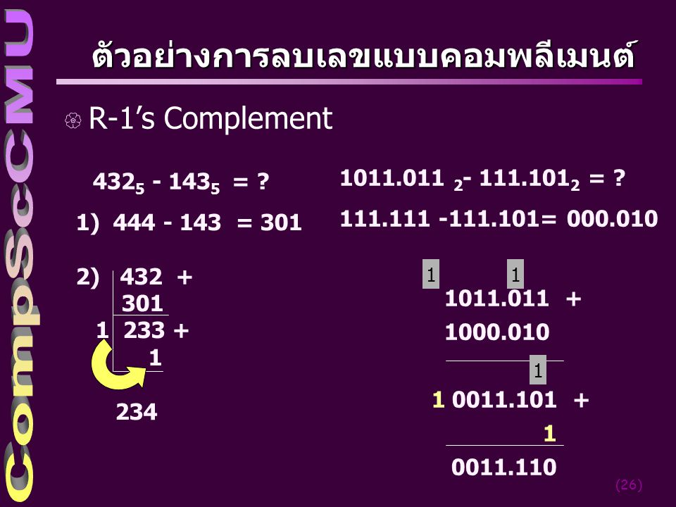 ตัวอย่างการลบเลขแบบคอมพลีเมนต์