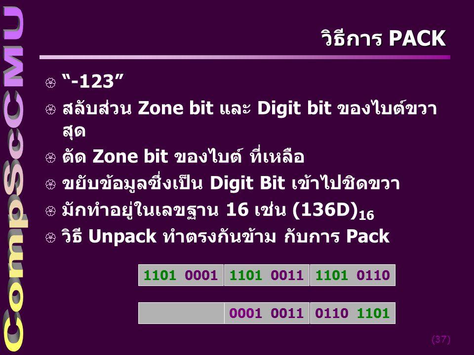 วิธีการ PACK -123 สลับส่วน Zone bit และ Digit bit ของไบต์ขวาสุด
