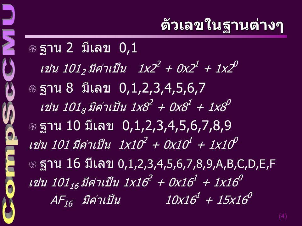 ตัวเลขในฐานต่างๆ ฐาน 2 มีเลข 0,1