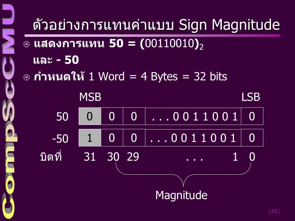 ตัวอย่างการแทนค่าแบบ Sign Magnitude