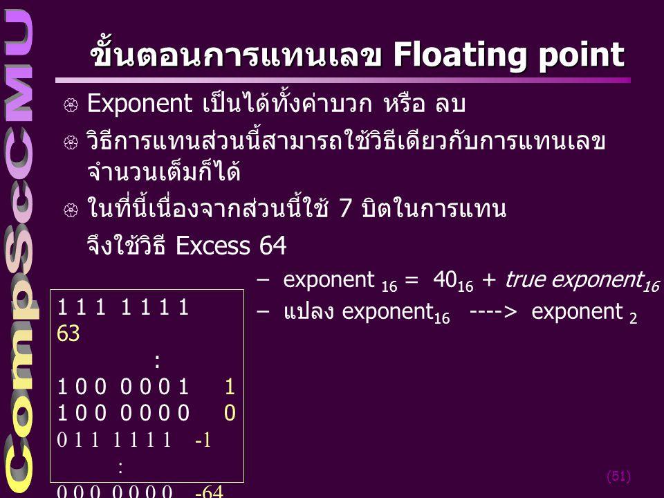 ขั้นตอนการแทนเลข Floating point