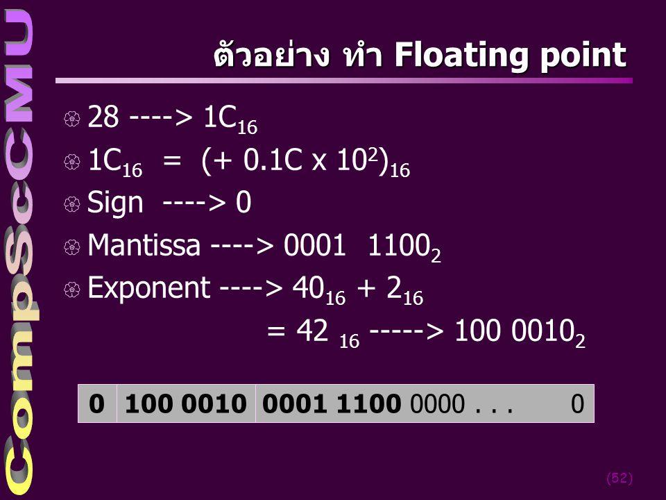 ตัวอย่าง ทำ Floating point