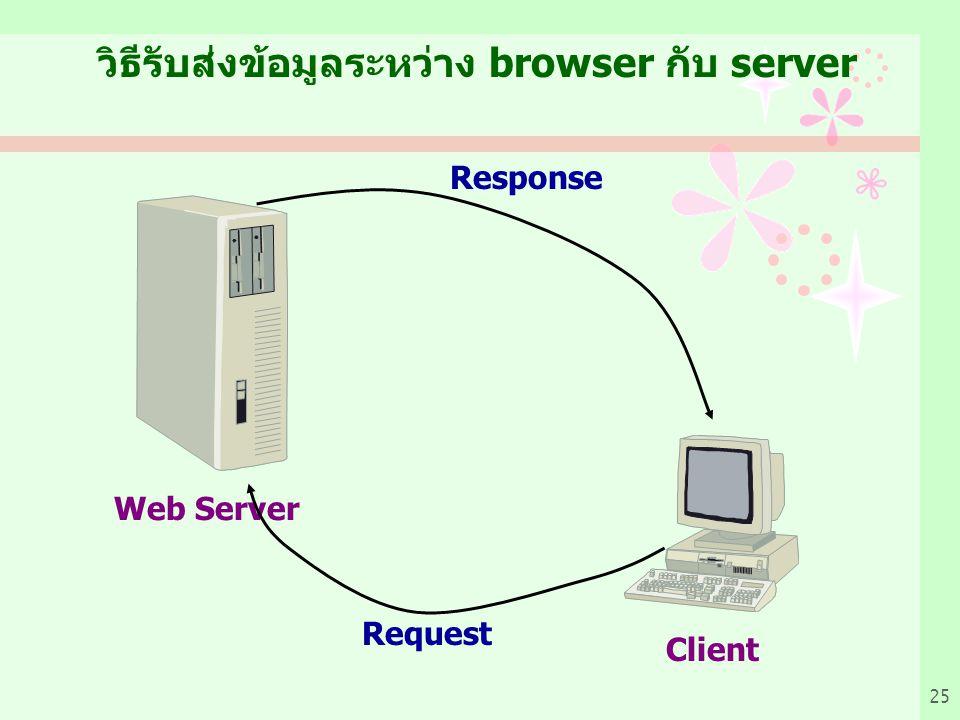 วิธีรับส่งข้อมูลระหว่าง browser กับ server