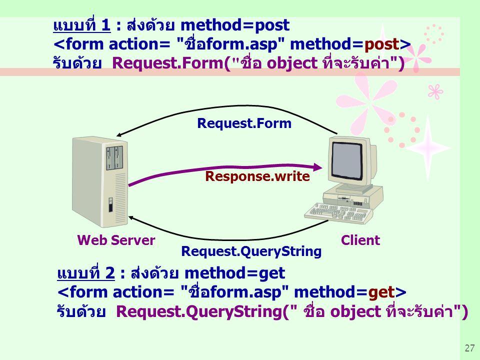 แบบที่ 1 : ส่งด้วย method=post