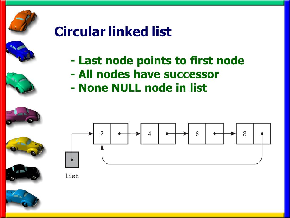 Circular linked list - Last node points to first node