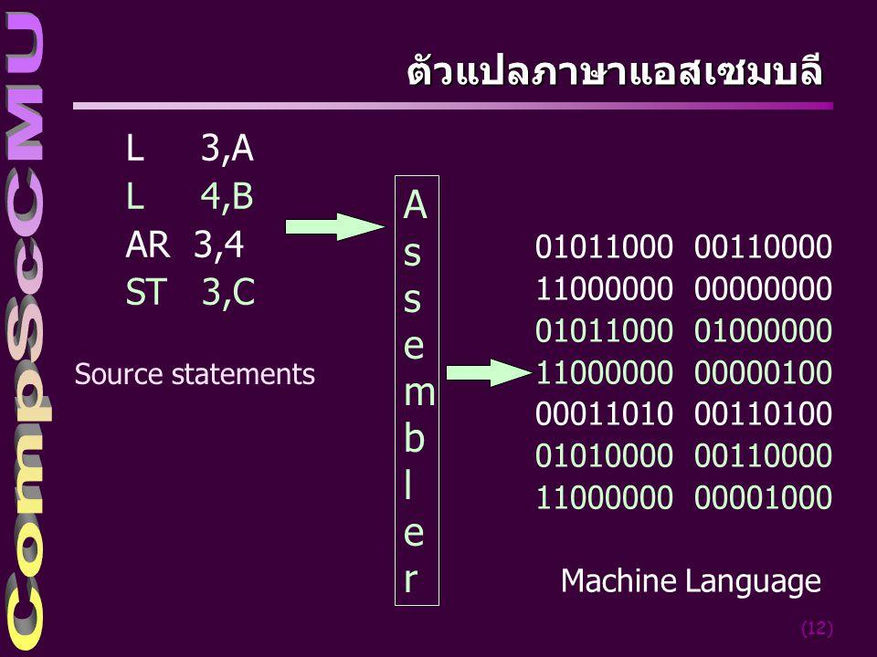 ตัวแปลภาษาแอสเซมบลี Assembler L 3,A L 4,B AR 3,4 ST 3,C