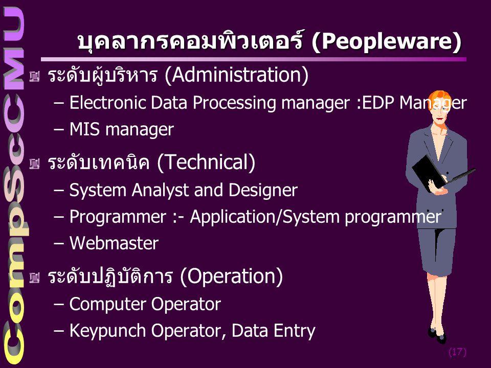 บุคลากรคอมพิวเตอร์ (Peopleware)