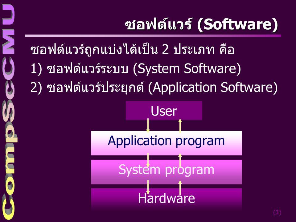 ซอฟต์แวร์ (Software) ซอฟต์แวร์ถูกแบ่งได้เป็น 2 ประเภท คือ