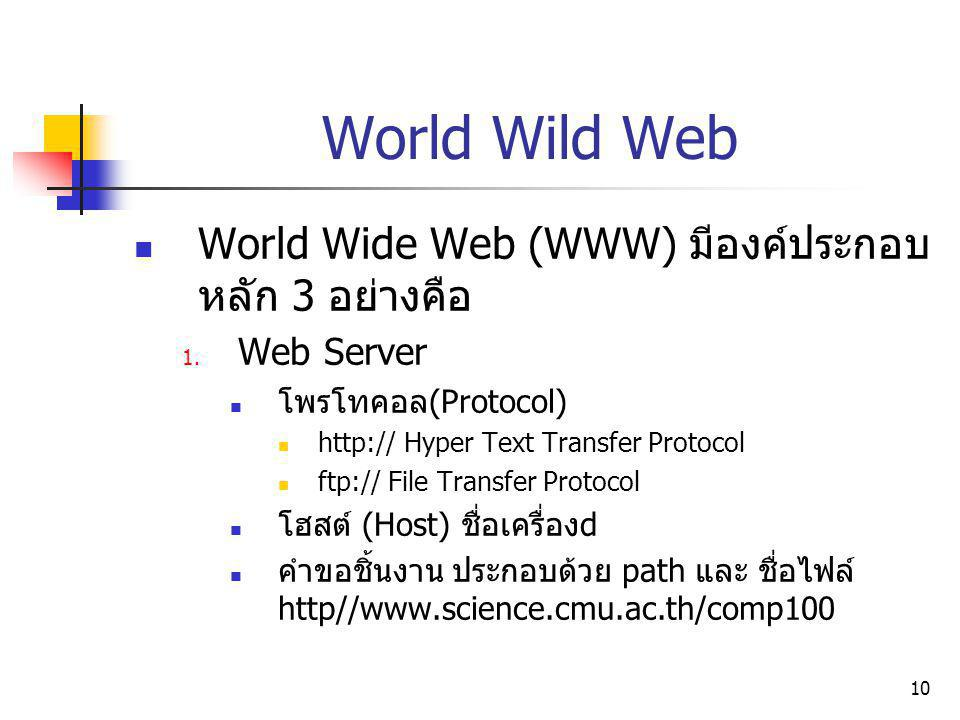 World Wild Web World Wide Web (WWW) มีองค์ประกอบหลัก 3 อย่างคือ