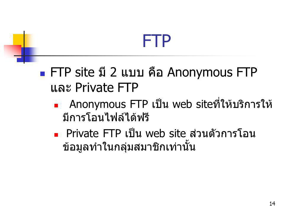 FTP FTP site มี 2 แบบ คือ Anonymous FTP และ Private FTP